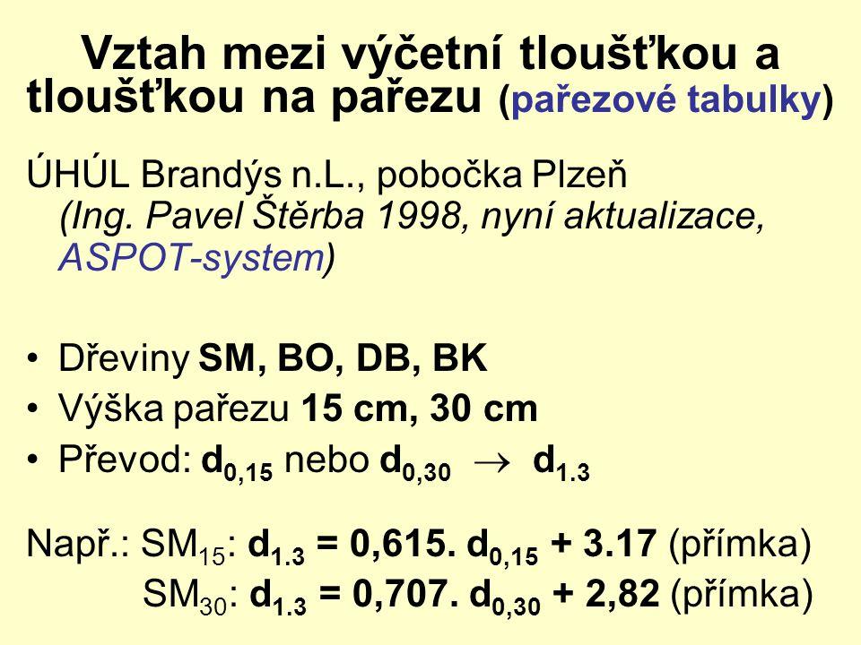 Vztah mezi výčetní tloušťkou a tloušťkou na pařezu (pařezové tabulky) ÚHÚL Brandýs n.L., pobočka Plzeň (Ing. Pavel Štěrba 1998, nyní aktualizace, ASPO