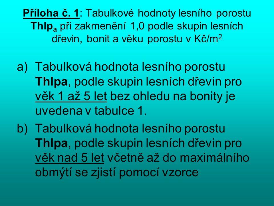 Příloha č. 1: Tabulkové hodnoty lesního porostu Thlp a při zakmenění 1,0 podle skupin lesních dřevin, bonit a věku porostu v Kč/m 2 a)Tabulková hodnot