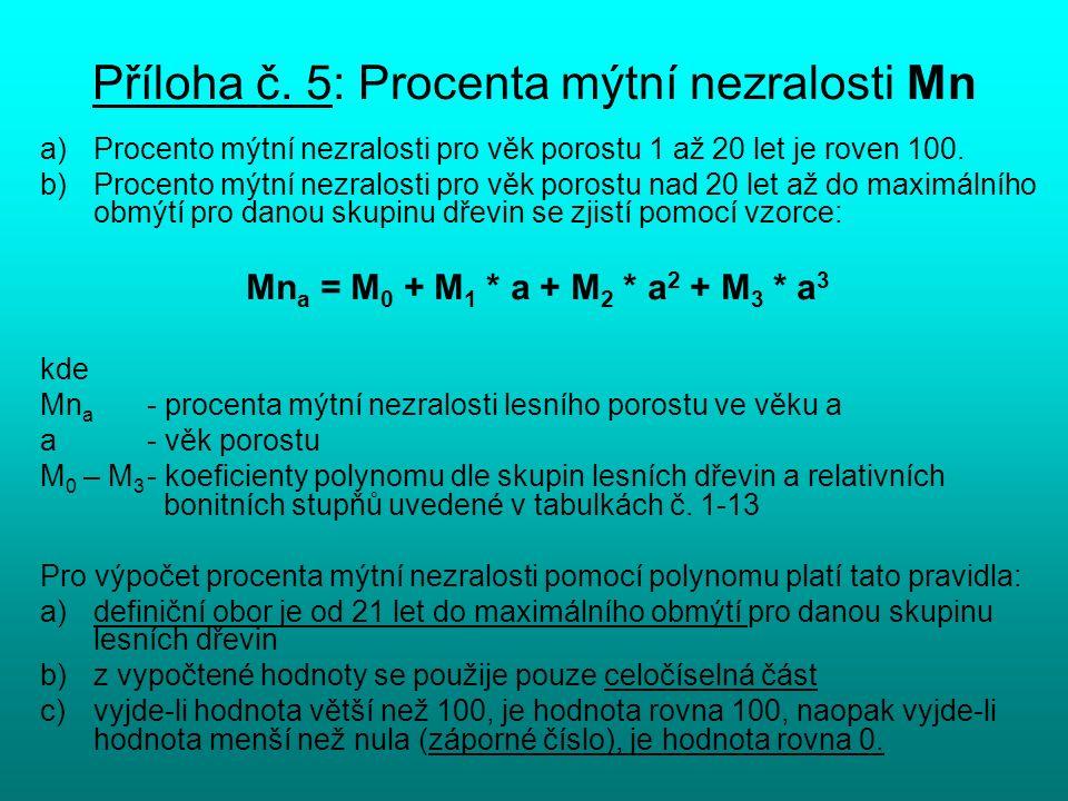 Příloha č. 5: Procenta mýtní nezralosti Mn a)Procento mýtní nezralosti pro věk porostu 1 až 20 let je roven 100. b)Procento mýtní nezralosti pro věk p