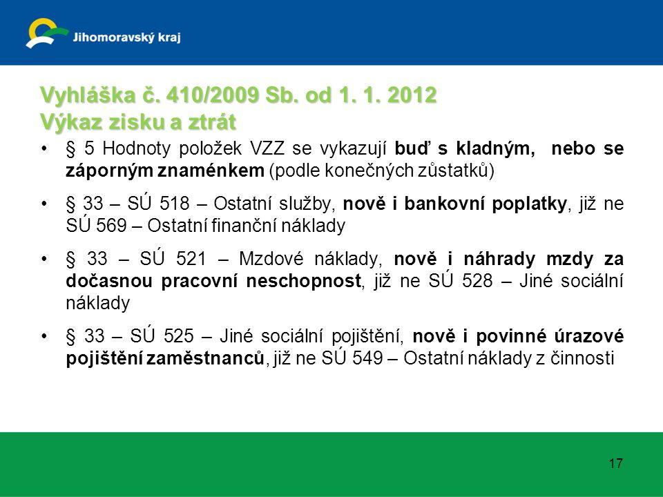 Vyhláška č. 410/2009 Sb. od 1. 1. 2012 Výkaz zisku a ztrát § 5 Hodnoty položek VZZ se vykazují buď s kladným, nebo se záporným znaménkem (podle konečn