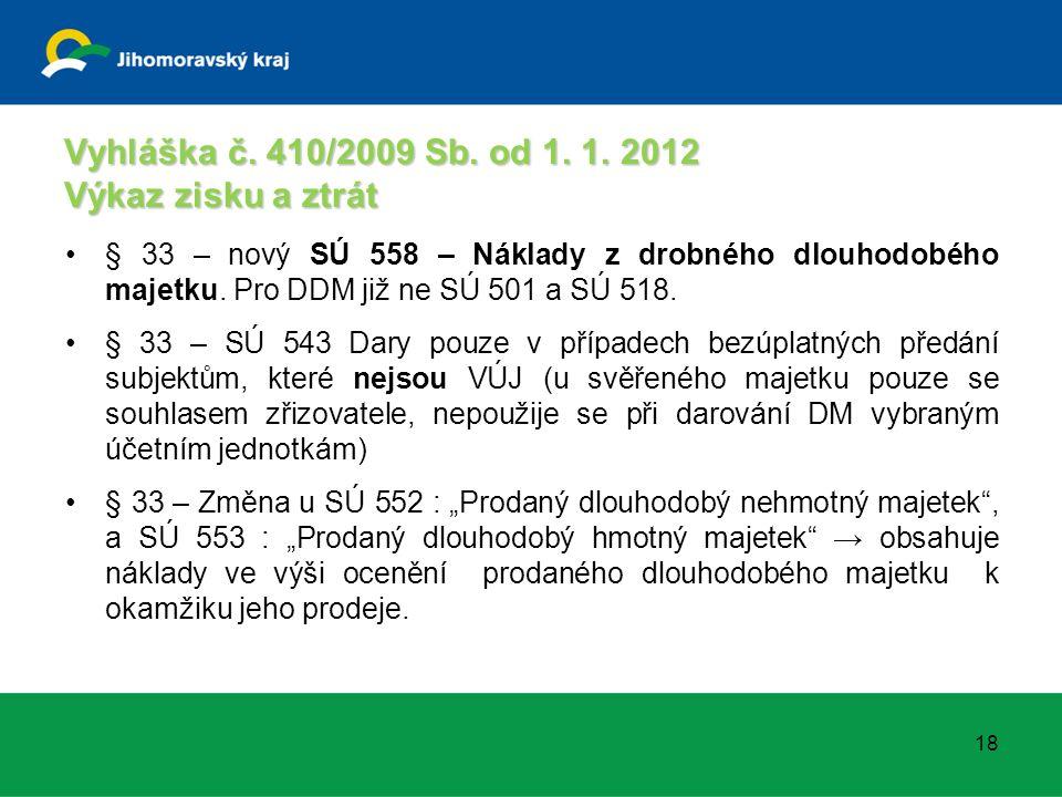 Vyhláška č. 410/2009 Sb. od 1. 1. 2012 Výkaz zisku a ztrát § 33 – nový SÚ 558 – Náklady z drobného dlouhodobého majetku. Pro DDM již ne SÚ 501 a SÚ 51