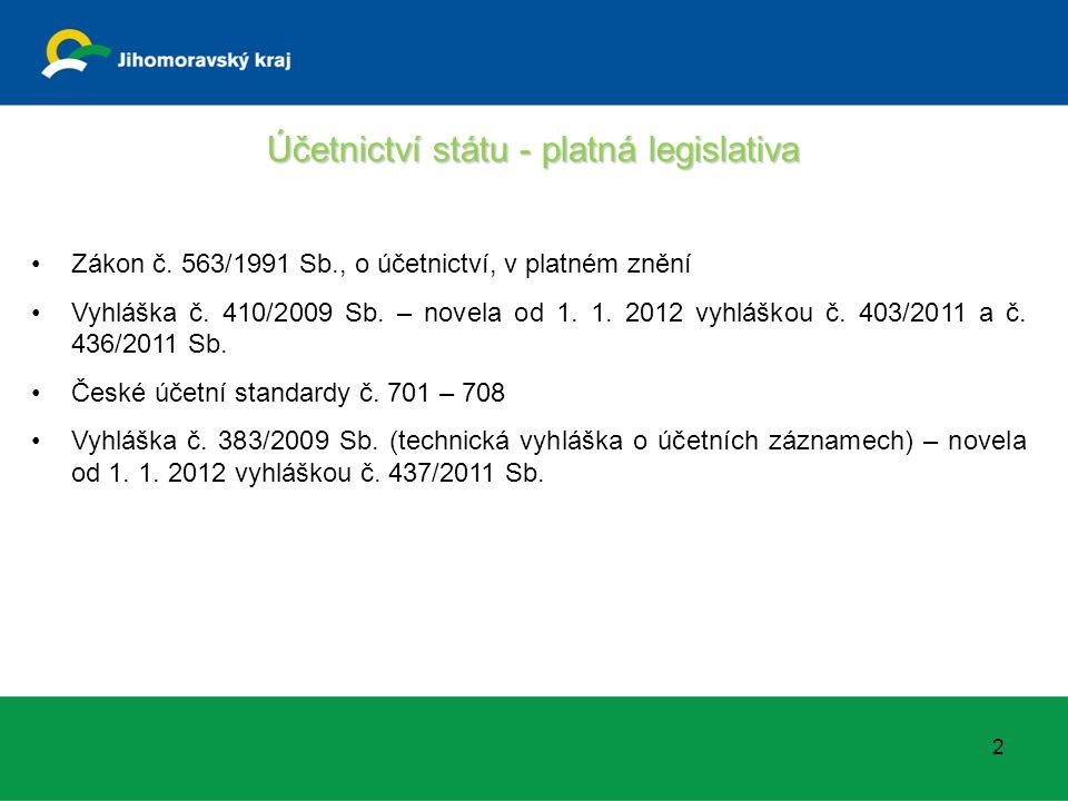 Účetnictví státu - platná legislativa Zákon č. 563/1991 Sb., o účetnictví, v platném znění Vyhláška č. 410/2009 Sb. – novela od 1. 1. 2012 vyhláškou č