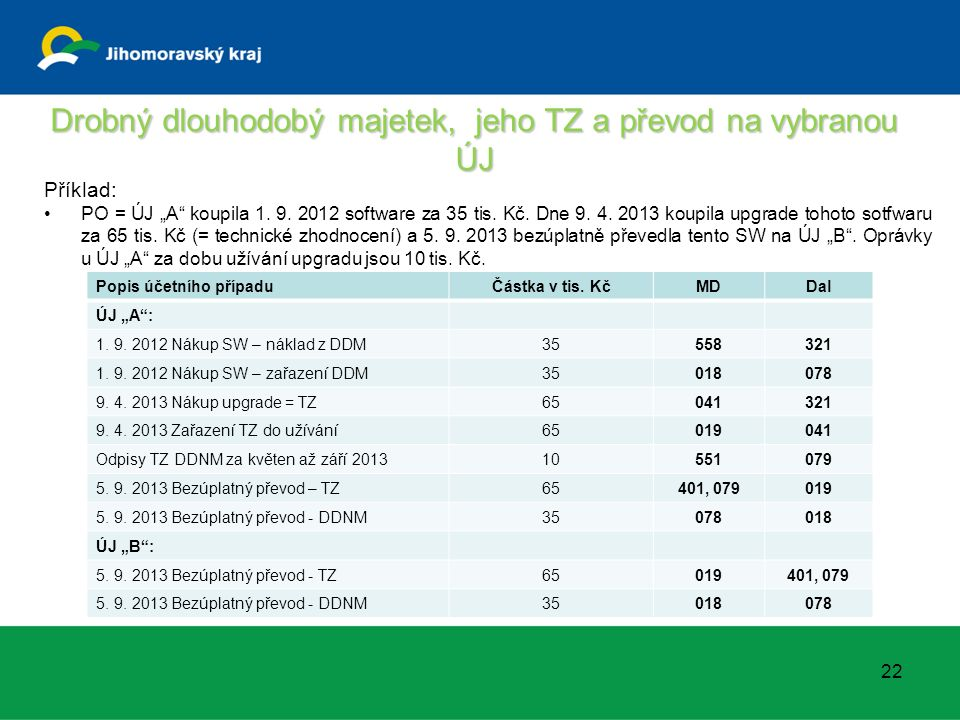 """Příklad: PO = ÚJ """"A"""" koupila 1. 9. 2012 software za 35 tis. Kč. Dne 9. 4. 2013 koupila upgrade tohoto sotfwaru za 65 tis. Kč (= technické zhodnocení)"""