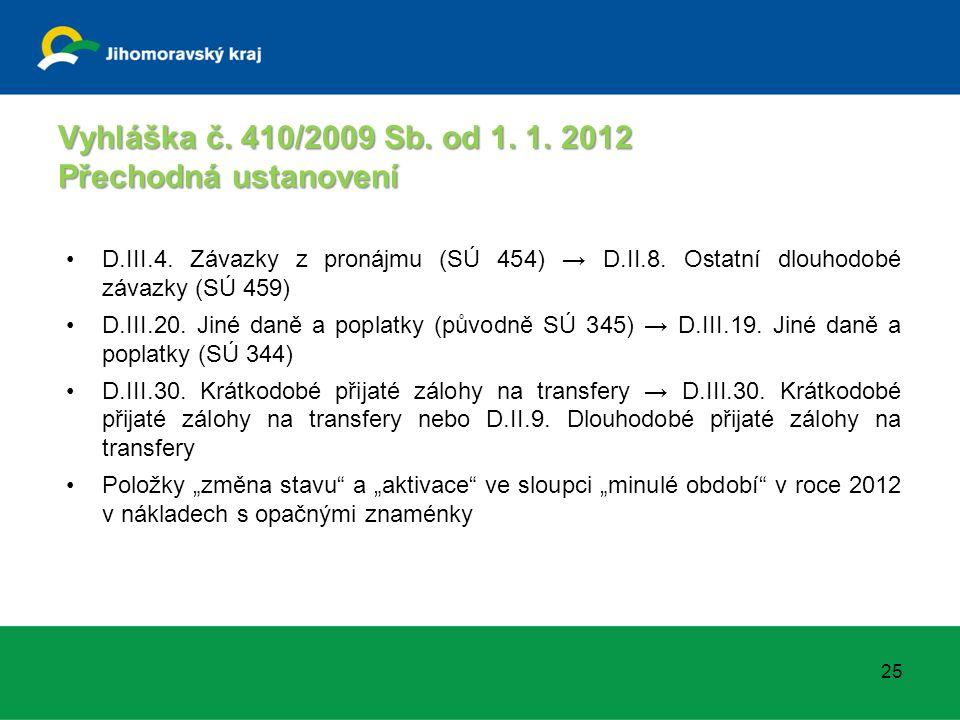 Vyhláška č. 410/2009 Sb. od 1. 1. 2012 Přechodná ustanovení D.III.4. Závazky z pronájmu (SÚ 454) → D.II.8. Ostatní dlouhodobé závazky (SÚ 459) D.III.2