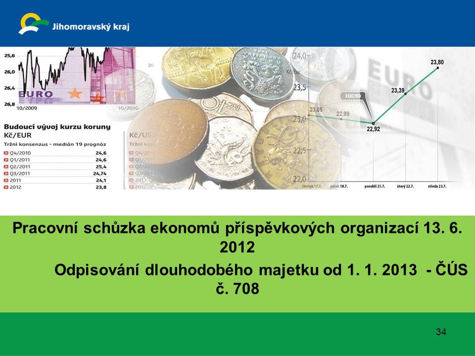 Pracovní schůzka ekonomů příspěvkových organizací 13. 6. 2012 Odpisování dlouhodobého majetku od 1. 1. 2013 - ČÚS č. 708 34