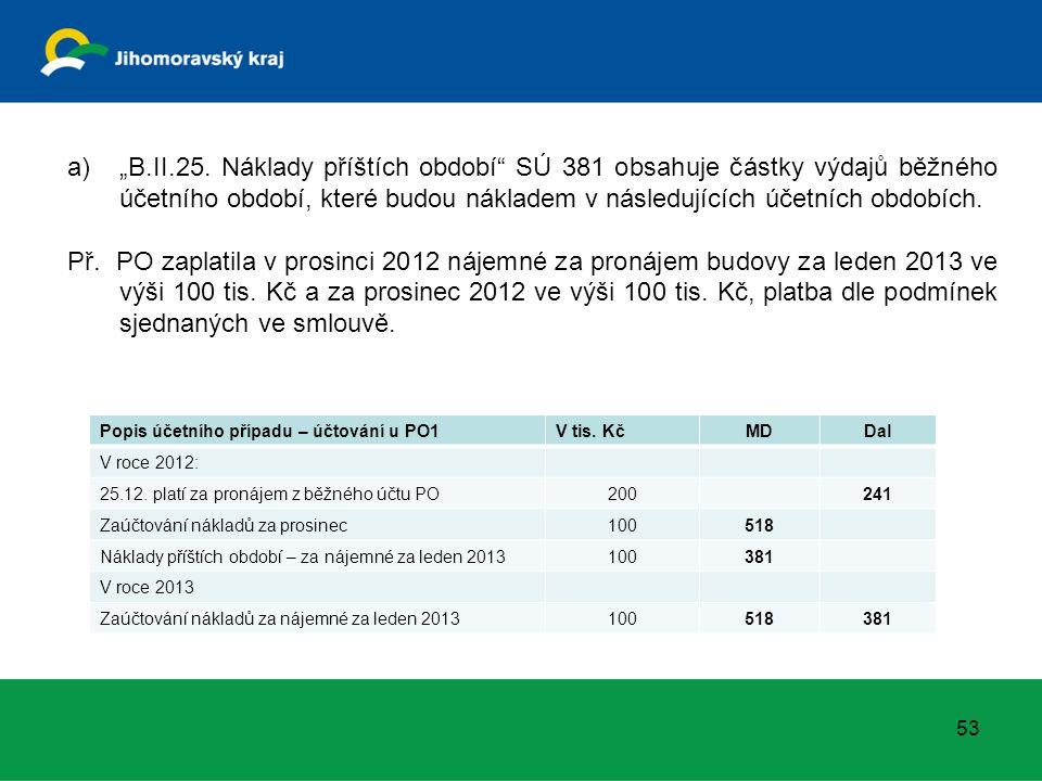 """a)""""B.II.25. Náklady příštích období"""" SÚ 381 obsahuje částky výdajů běžného účetního období, které budou nákladem v následujících účetních obdobích. Př"""