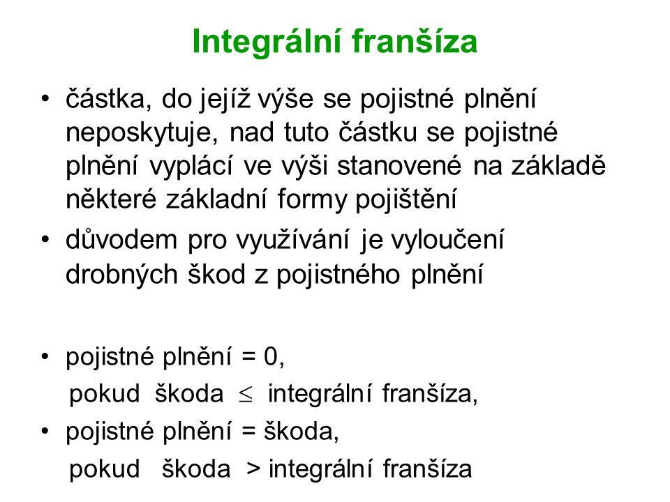 Integrální franšíza částka, do jejíž výše se pojistné plnění neposkytuje, nad tuto částku se pojistné plnění vyplácí ve výši stanovené na základě některé základní formy pojištění důvodem pro využívání je vyloučení drobných škod z pojistného plnění pojistné plnění = 0, pokud škoda  integrální franšíza, pojistné plnění = škoda, pokud škoda > integrální franšíza