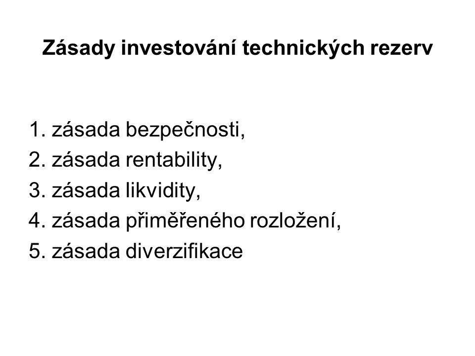 Zásady investování technických rezerv 1. zásada bezpečnosti, 2.