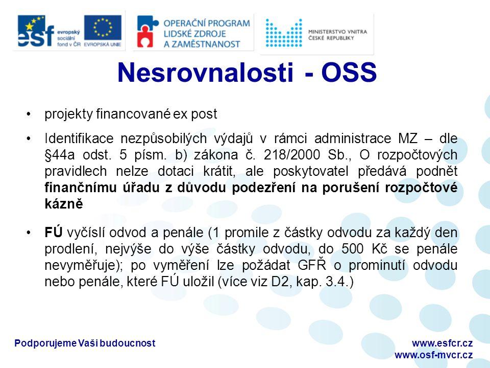 Nesrovnalosti - OSS projekty financované ex post Identifikace nezpůsobilých výdajů v rámci administrace MZ – dle §44a odst.