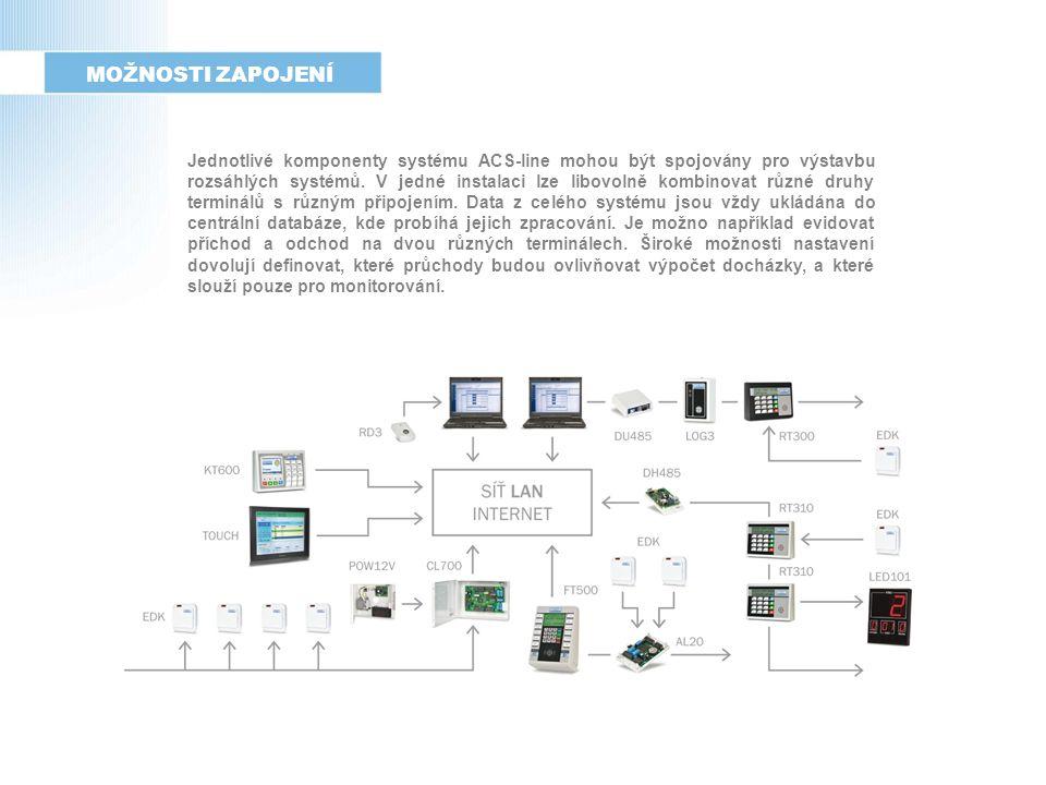 MOŽNOSTI ZAPOJENÍ Jednotlivé komponenty systému ACS-line mohou být spojovány pro výstavbu rozsáhlých systémů.