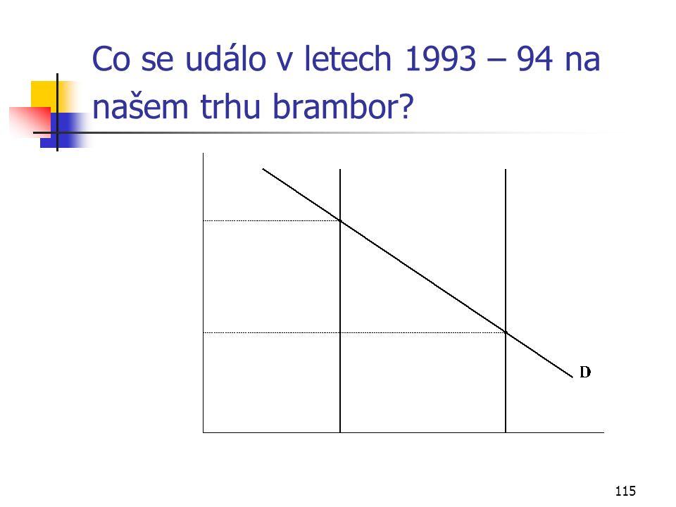 115 Co se událo v letech 1993 – 94 na našem trhu brambor