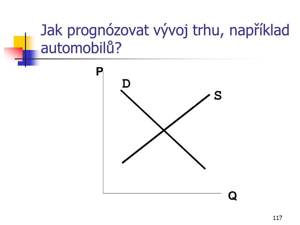 117 Jak prognózovat vývoj trhu, například automobilů?