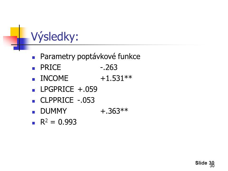 30 Výsledky: Parametry poptávkové funkce PRICE-.263 INCOME +1.531** LPGPRICE+.059 CLPPRICE-.053 DUMMY+.363** R 2 = 0.993 Slide 30