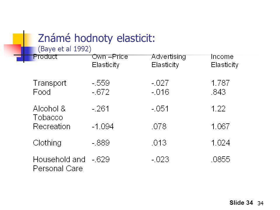 34 Známé hodnoty elasticit: (Baye et al 1992) Slide 34