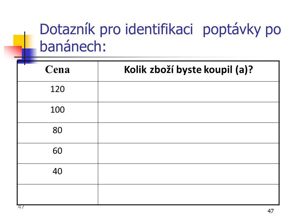 47 Dotazník pro identifikaci poptávky po banánech: Cena Kolik zboží byste koupil (a).