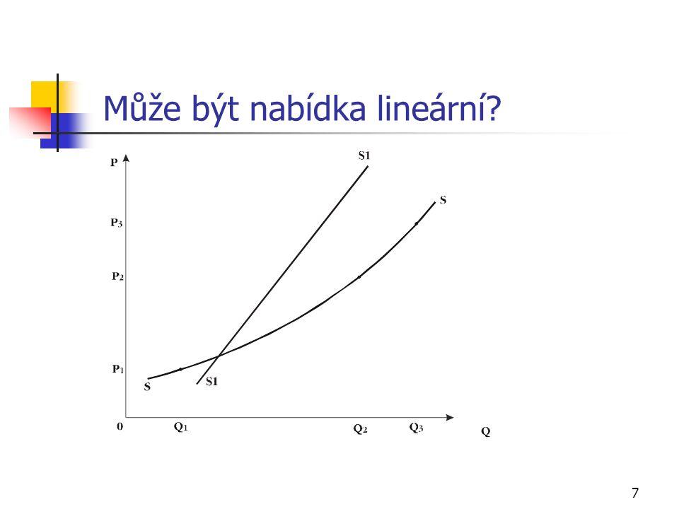 7 Může být nabídka lineární?