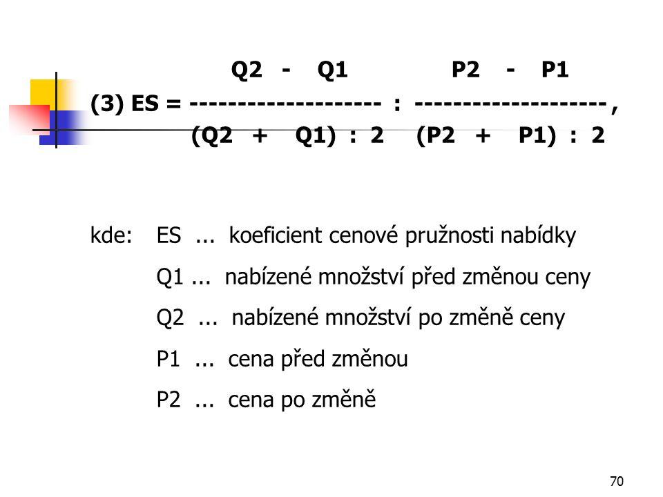 70 Q2 - Q1 P2 - P1 (3) ES = -------------------- : --------------------, (Q2 + Q1) : 2 (P2 + P1) : 2 kde:ES...