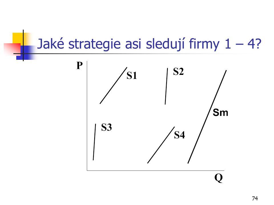 74 Jaké strategie asi sledují firmy 1 – 4
