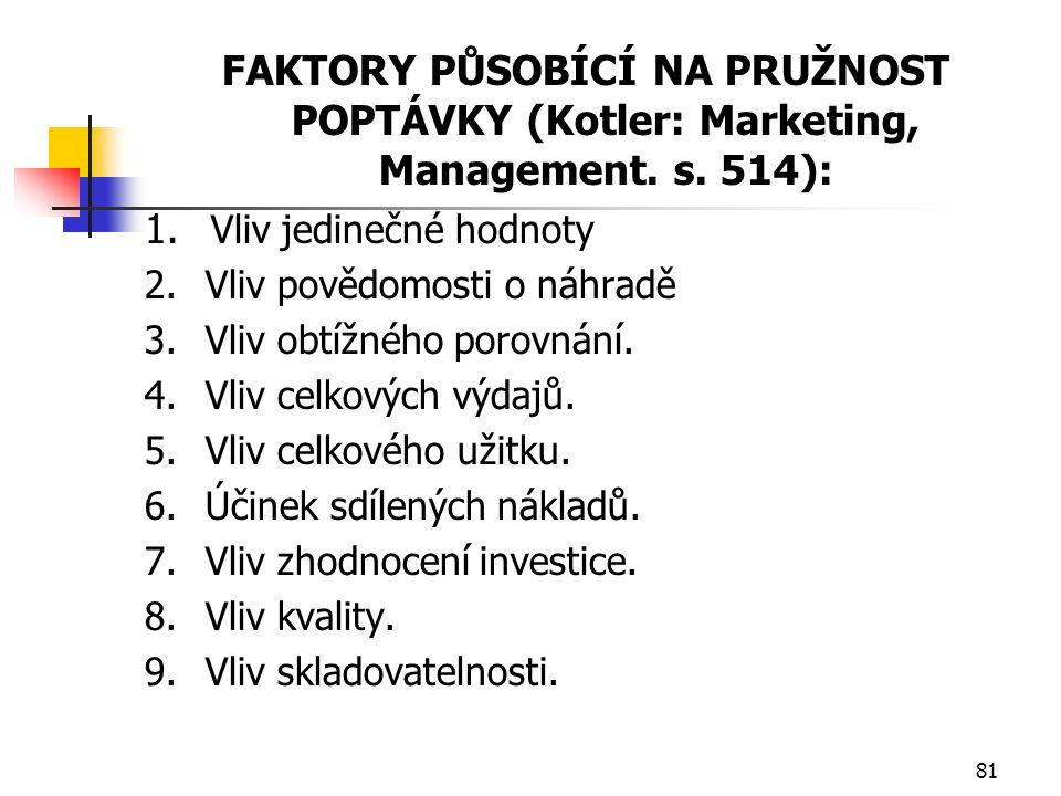 81 FAKTORY PŮSOBÍCÍ NA PRUŽNOST POPTÁVKY (Kotler: Marketing, Management.