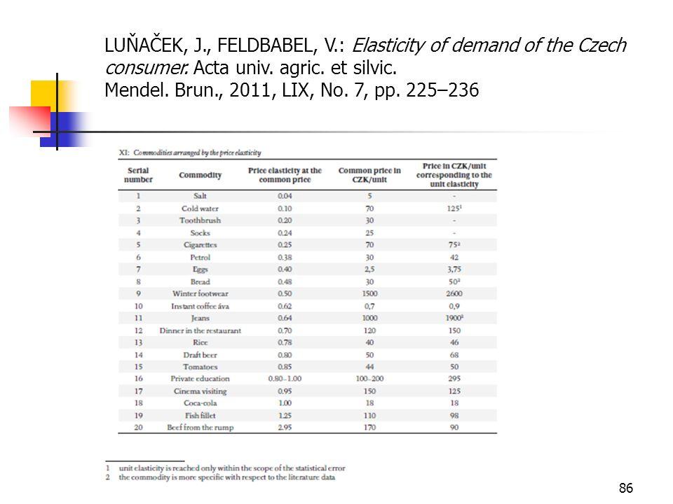 86 LUŇAČEK, J., FELDBABEL, V.: Elasticity of demand of the Czech consumer. Acta univ. agric. et silvic. Mendel. Brun., 2011, LIX, No. 7, pp. 225–236