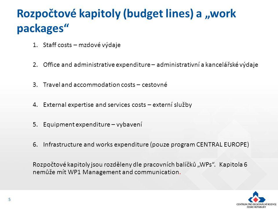 """1.Staff costs – mzdové výdaje 2.Office and administrative expenditure – administrativní a kancelářské výdaje 3.Travel and accommodation costs – cestovné 4.External expertise and services costs – externí služby 5.Equipment expenditure – vybavení 6.Infrastructure and works expenditure (pouze program CENTRAL EUROPE) Rozpočtové kapitoly jsou rozděleny dle pracovních balíčků """"WPs ."""