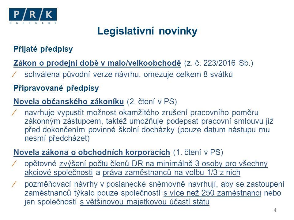 Přijaté předpisy Zákon o prodejní době v malo/velkoobchodě (z.
