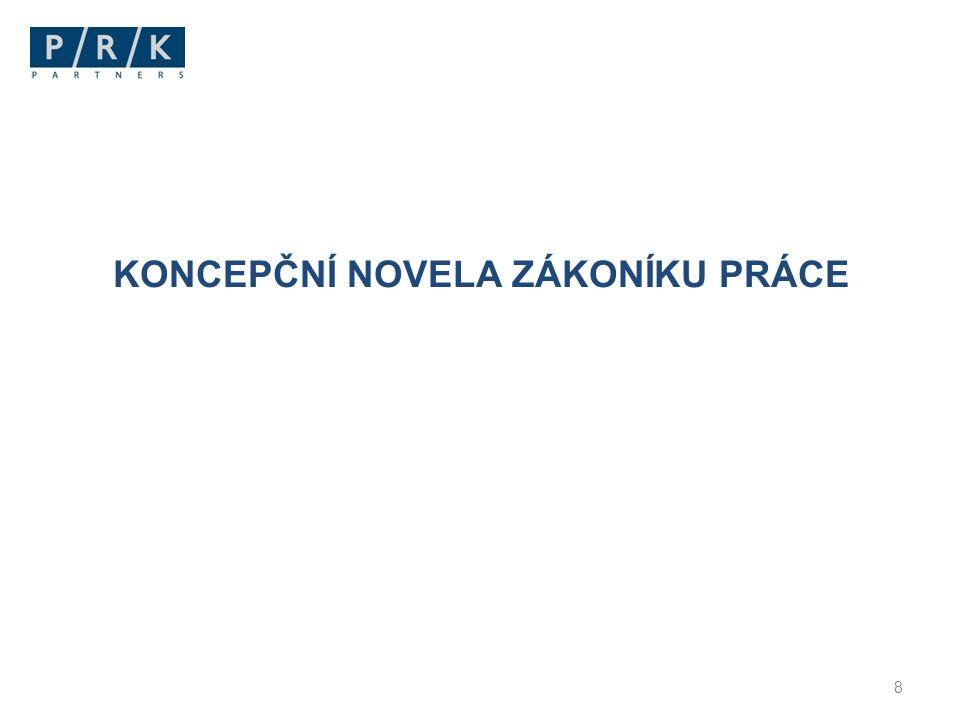 NS sp.zn.