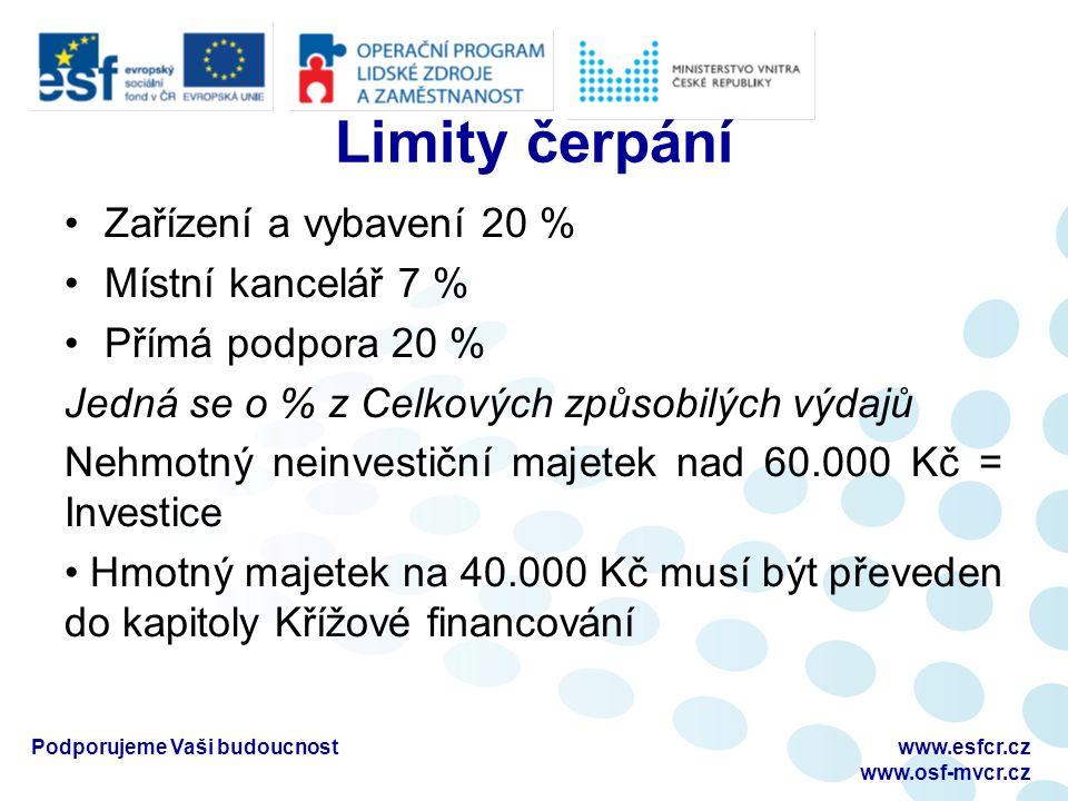 Limity čerpání Zařízení a vybavení 20 % Místní kancelář 7 % Přímá podpora 20 % Jedná se o % z Celkových způsobilých výdajů Nehmotný neinvestiční majetek nad 60.000 Kč = Investice Hmotný majetek na 40.000 Kč musí být převeden do kapitoly Křížové financování Podporujeme Vaši budoucnostwww.esfcr.cz www.osf-mvcr.cz