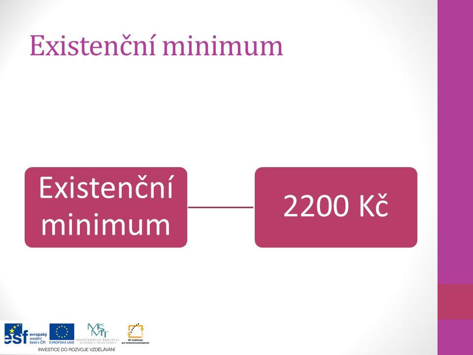 Existenční minimum 2200 Kč