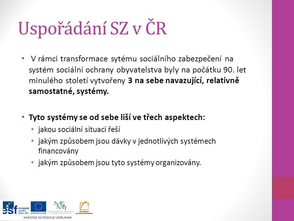 Uspořádání SZ v ČR V rámci transformace sytému sociálního zabezpečení na systém sociální ochrany obyvatelstva byly na počátku 90. let minulého století