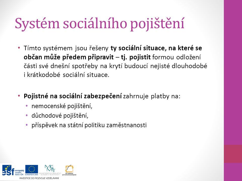 Systém sociálního pojištění Tímto systémem jsou řešeny ty sociální situace, na které se občan může předem připravit – tj. pojistit formou odložení čás
