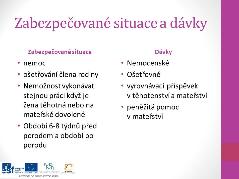 Zabezpečované situace a dávky Zabezpečované situace nemoc ošetřování člena rodiny Nemožnost vykonávat stejnou práci když je žena těhotná nebo na mateř
