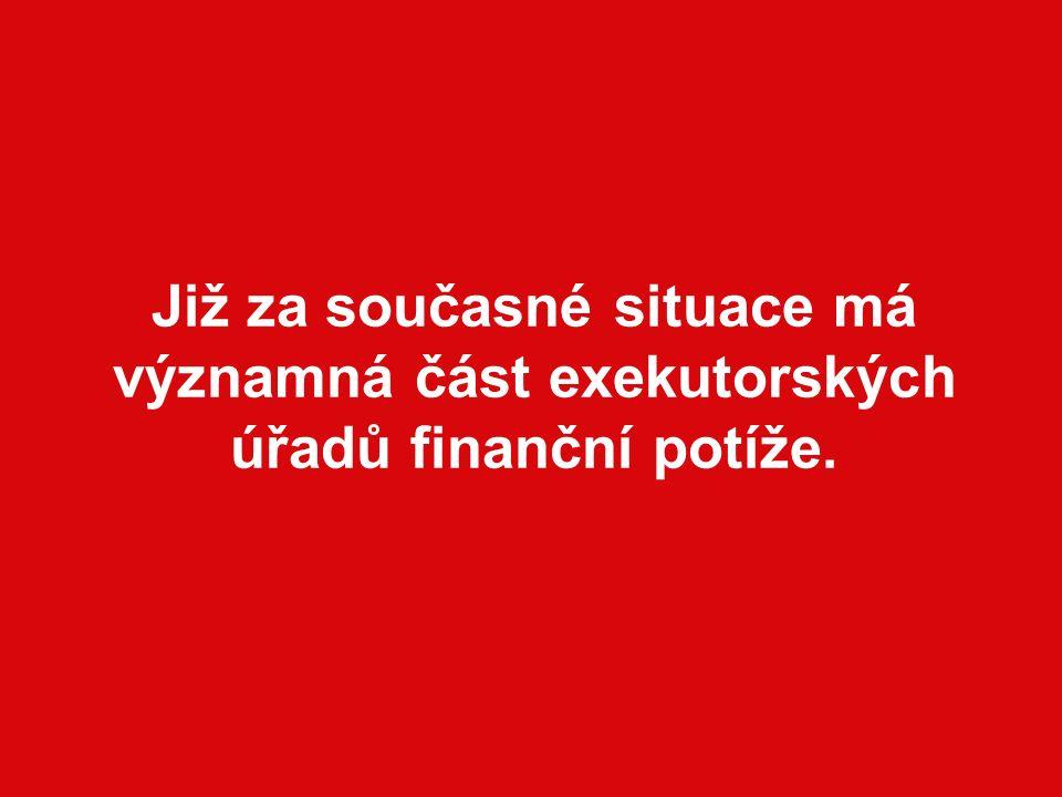 Již za současné situace má významná část exekutorských úřadů finanční potíže.