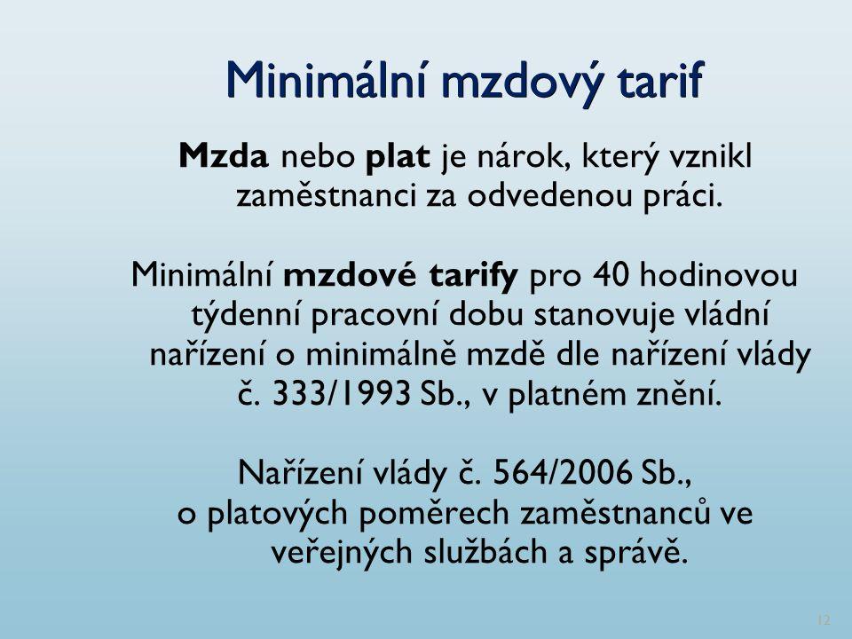 Minimální mzdový tarif Minimální mzdový tarif Mzda nebo plat je nárok, který vznikl zaměstnanci za odvedenou práci.