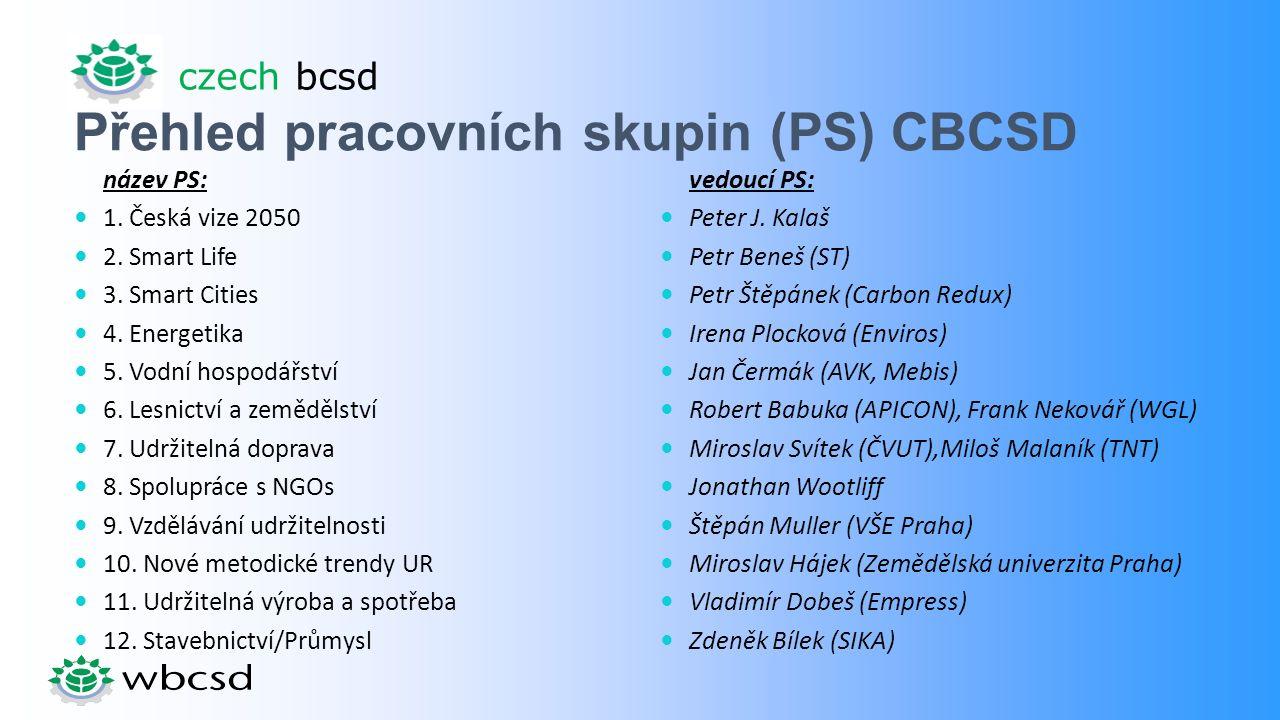 czech bcsd Přehled pracovních skupin (PS) CBCSD název PS: 1.