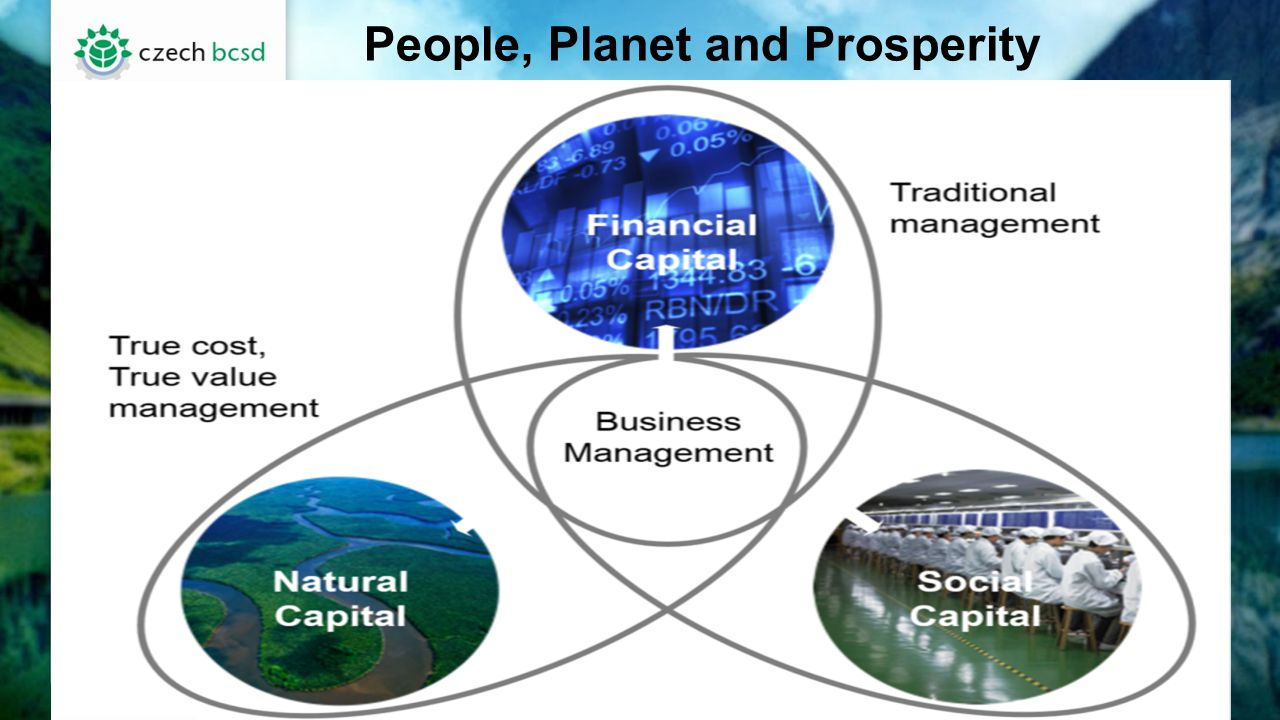 People, Planet and Prosperity