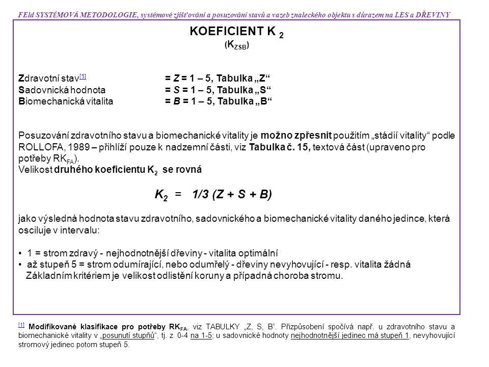 """FEld SYST É MOV Á METODOLOGIE, syst é mov é zji š ťov á n í a posuzov á n í stavů a vazeb znaleck é ho objektu s důrazem na LES a DŘEVINY KOEFICIENT K 2 ( K ZSB ) Zdravotní stav [1] = Z = 1 – 5, Tabulka """"Z [1] Sadovnická hodnota= S = 1 – 5, Tabulka """"S Biomechanická vitalita= B = 1 – 5, Tabulka """"B Posuzování zdravotního stavu a biomechanické vitality je možno zpřesnit použitím """"stádií vitality podle ROLLOFA, 1989 – přihlíží pouze k nadzemní části, viz Tabulka č."""