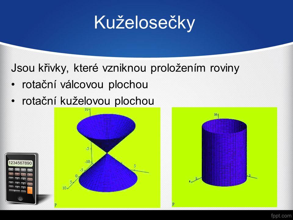 Kuželosečky Jsou křivky, které vzniknou proložením roviny rotační válcovou plochou rotační kuželovou plochou