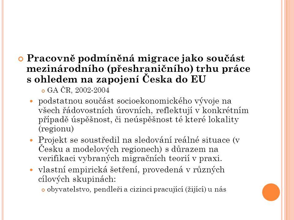 Pracovně podmíněná migrace jako součást mezinárodního (přeshraničního) trhu práce s ohledem na zapojení Česka do EU GA ČR, 2002-2004 podstatnou součást socioekonomického vývoje na všech řádovostních úrovních, reflektují v konkrétním případě úspěšnost, či neúspěšnost té které lokality (regionu) Projekt se soustředil na sledování reálné situace (v Česku a modelových regionech) s důrazem na verifikaci vybraných migračních teorií v praxi.