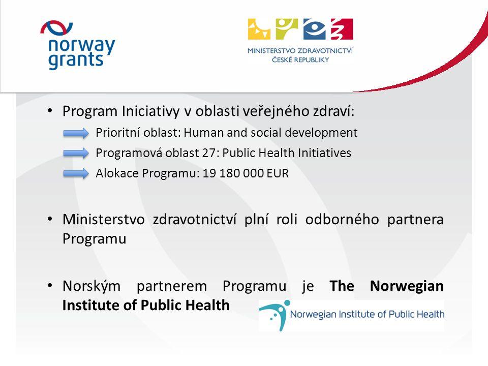 Program Iniciativy v oblasti veřejného zdraví: Prioritní oblast: Human and social development Programová oblast 27: Public Health Initiatives Alokace Programu: 19 180 000 EUR Ministerstvo zdravotnictví plní roli odborného partnera Programu Norským partnerem Programu je The Norwegian Institute of Public Health