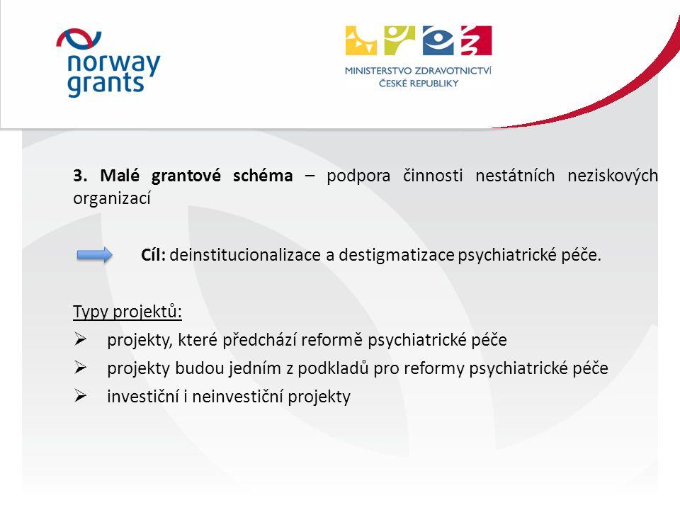 3. Malé grantové schéma – podpora činnosti nestátních neziskových organizací Cíl: deinstitucionalizace a destigmatizace psychiatrické péče. Typy proje