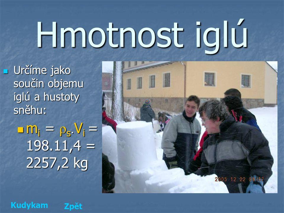 Hmotnost iglú Určíme jako součin objemu iglú a hustoty sněhu: Určíme jako součin objemu iglú a hustoty sněhu: m i = ρ s.