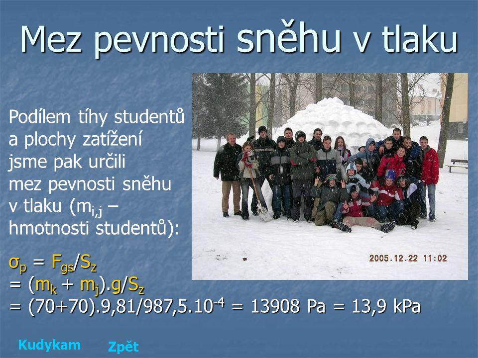 Mez pevnosti sněhu v tlaku Podílem tíhy studentů a plochy zatížení jsme pak určili mez pevnosti sněhu v tlaku (m i,j – hmotnosti studentů): σ p = F gs /S z = (m k + m j ).g/S z = (70+70).9,81/987,5.10 -4 = 13908 Pa = 13,9 kPa Kudykam Zpět