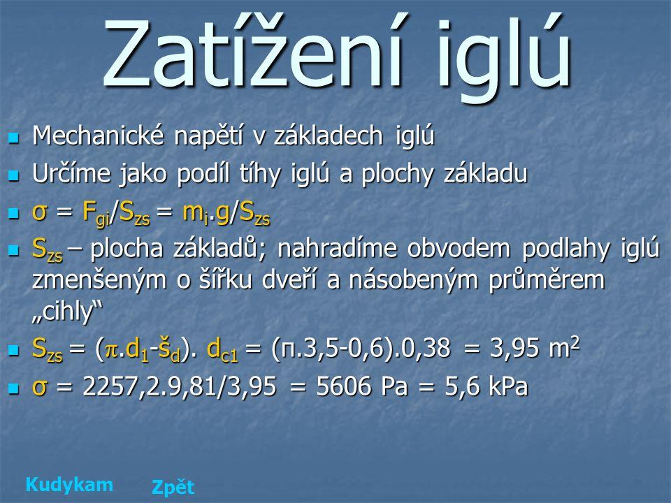"""Zatížení iglú Mechanické napětí v základech iglú Mechanické napětí v základech iglú Určíme jako podíl tíhy iglú a plochy základu Určíme jako podíl tíhy iglú a plochy základu σ = F gi /S zs = m i.g/S zs σ = F gi /S zs = m i.g/S zs S zs – plocha základů; nahradíme obvodem podlahy iglú zmenšeným o šířku dveří a násobeným průměrem """"cihly S zs – plocha základů; nahradíme obvodem podlahy iglú zmenšeným o šířku dveří a násobeným průměrem """"cihly S zs = ( π.d 1 -š d )."""