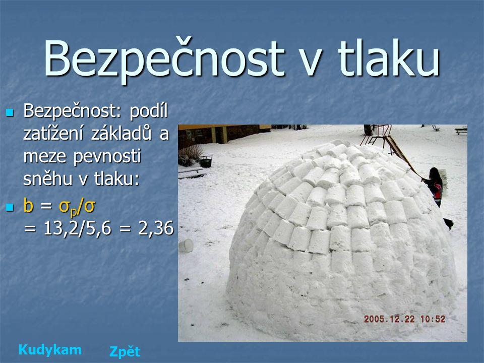 Bezpečnost v tlaku Bezpečnost: podíl zatížení základů a meze pevnosti sněhu v tlaku: Bezpečnost: podíl zatížení základů a meze pevnosti sněhu v tlaku: b = σ p /σ = 13,2/5,6 = 2,36 b = σ p /σ = 13,2/5,6 = 2,36 Kudykam Zpět