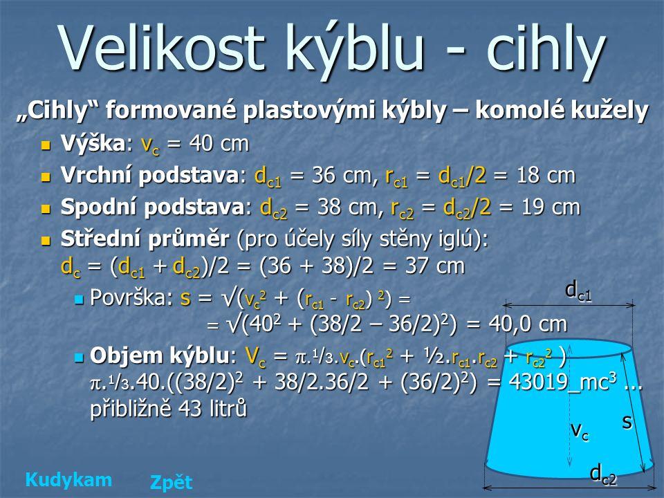 Vlastnosti materiálu - sněhu Hmotnost sněhu: Hmotnost sněhu: Hmotnost kýblu se sněhem: m ks = 9 kg Hmotnost kýblu se sněhem: m ks = 9 kg Hmotnost prázdného kýblu: m k = 0,5 kg Hmotnost prázdného kýblu: m k = 0,5 kg Čistá hmotnost sněhu: Čistá hmotnost sněhu: m s = m ks - m k = 9 – 0,5 = 8,5 kg m s = m ks - m k = 9 – 0,5 = 8,5 kg Hustota sněhu: ρ s = m s / V c =8,5/43 = 0,198 kg/l = 198 kg/m 3 Hustota sněhu: ρ s = m s / V c =8,5/43 = 0,198 kg/l = 198 kg/m 3 Kudykam Zpět