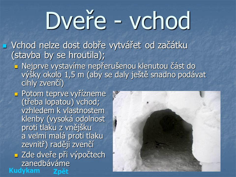Poděkování Řediteli ISŠSaU v Jihlavě dr.