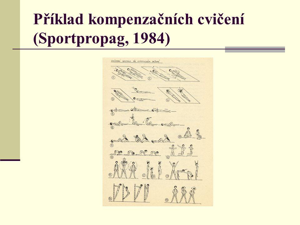 Příklad kompenzačních cvičení (Sportpropag, 1984)