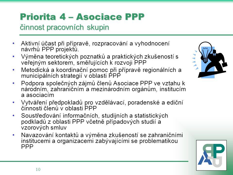 10 Priorita 4 – Asociace PPP činnost pracovních skupin Aktivní účast při přípravě, rozpracování a vyhodnocení návrhů PPP projektů. Výměna teoretických