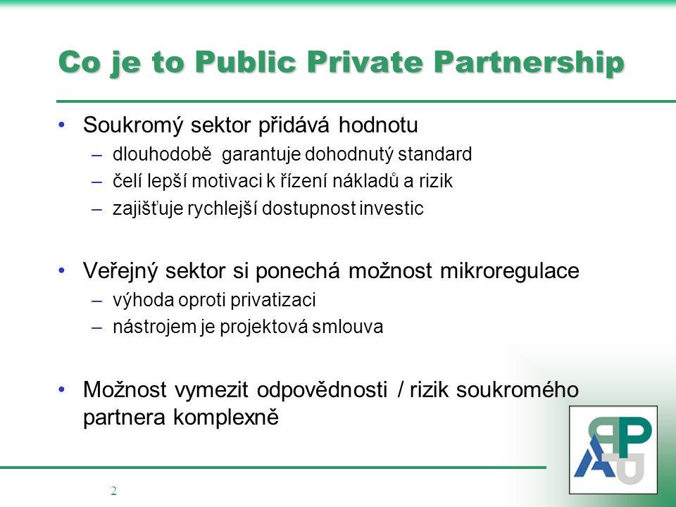 2 Co je to Public Private Partnership Soukromý sektor přidává hodnotu –dlouhodobě garantuje dohodnutý standard –čelí lepší motivaci k řízení nákladů a rizik –zajišťuje rychlejší dostupnost investic Veřejný sektor si ponechá možnost mikroregulace –výhoda oproti privatizaci –nástrojem je projektová smlouva Možnost vymezit odpovědnosti / rizik soukromého partnera komplexně